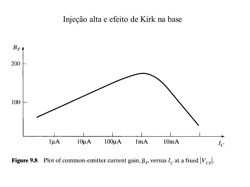 Injeção alta e efeito de Kirk na base