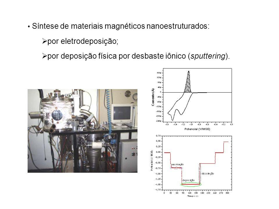 Síntese de materiais magnéticos nanoestruturados: por eletrodeposição; por deposição física por desbaste iônico (sputtering).