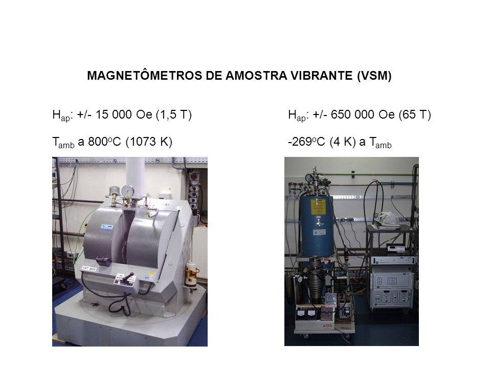MAGNETÔMETROS DE AMOSTRA VIBRANTE (VSM) T amb a 800 o C (1073 K) H ap : +/- 15 000 Oe (1,5 T) -269 o C (4 K) a T amb H ap : +/- 650 000 Oe (65 T)