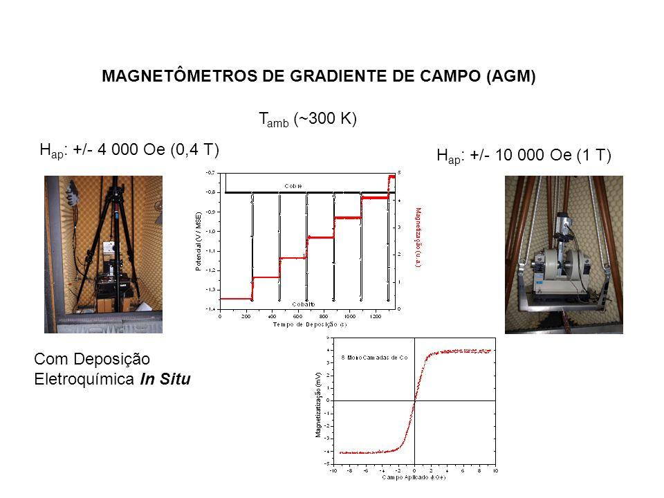 MAGNETÔMETROS DE GRADIENTE DE CAMPO (AGM) T amb (~300 K) H ap : +/- 4 000 Oe (0,4 T) H ap : +/- 10 000 Oe (1 T) Com Deposição Eletroquímica In Situ