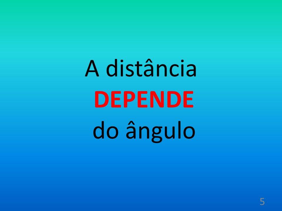 A distância DEPENDE do ângulo 5