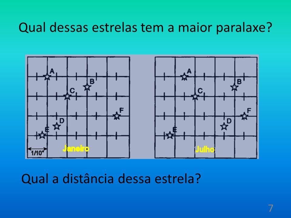 Qual dessas estrelas tem a maior paralaxe? Qual a distância dessa estrela? 7