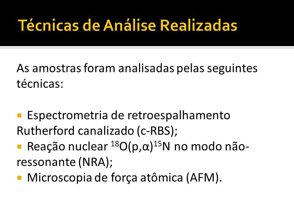 As amostras foram analisadas pelas seguintes técnicas: Espectrometria de retroespalhamento Rutherford canalizado (c-RBS); Reação nuclear 18 O(p,α) 15 N no modo não- ressonante (NRA); Microscopia de força atômica (AFM).