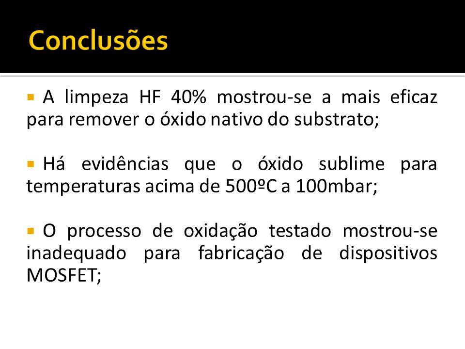 A limpeza HF 40% mostrou-se a mais eficaz para remover o óxido nativo do substrato; Há evidências que o óxido sublime para temperaturas acima de 500ºC a 100mbar; O processo de oxidação testado mostrou-se inadequado para fabricação de dispositivos MOSFET;