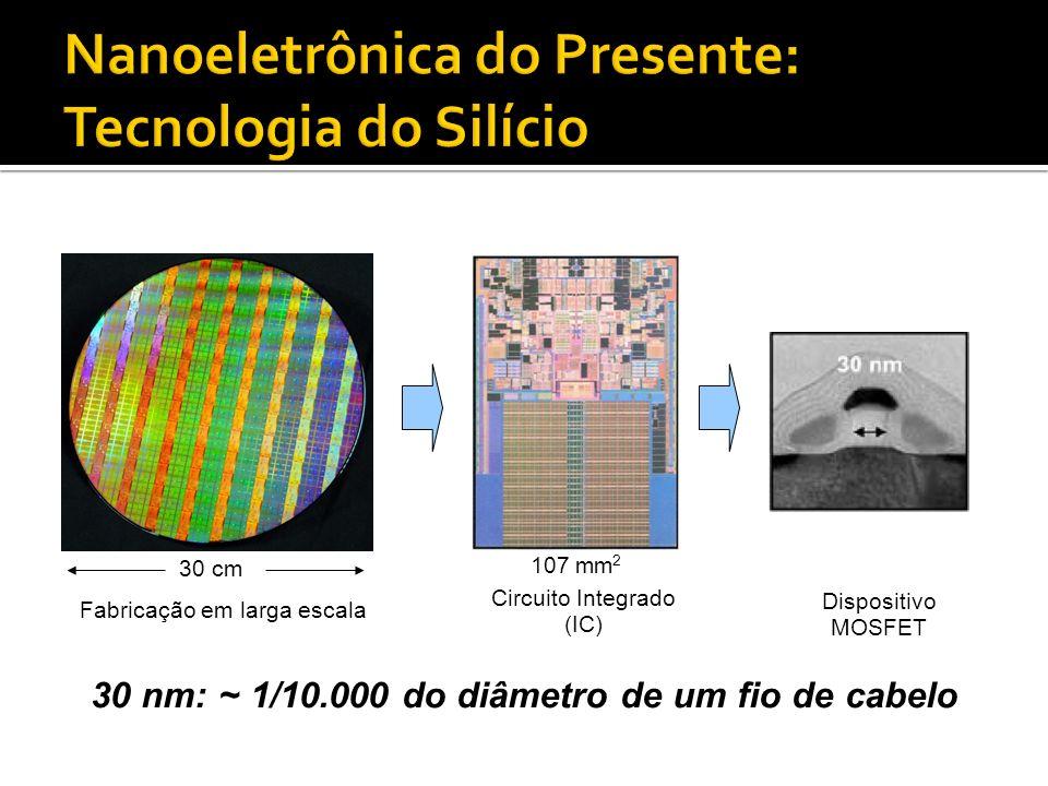30 nm: ~ 1/10.000 do diâmetro de um fio de cabelo Circuito Integrado (IC) Fabricação em larga escala Dispositivo MOSFET 30 cm 107 mm 2