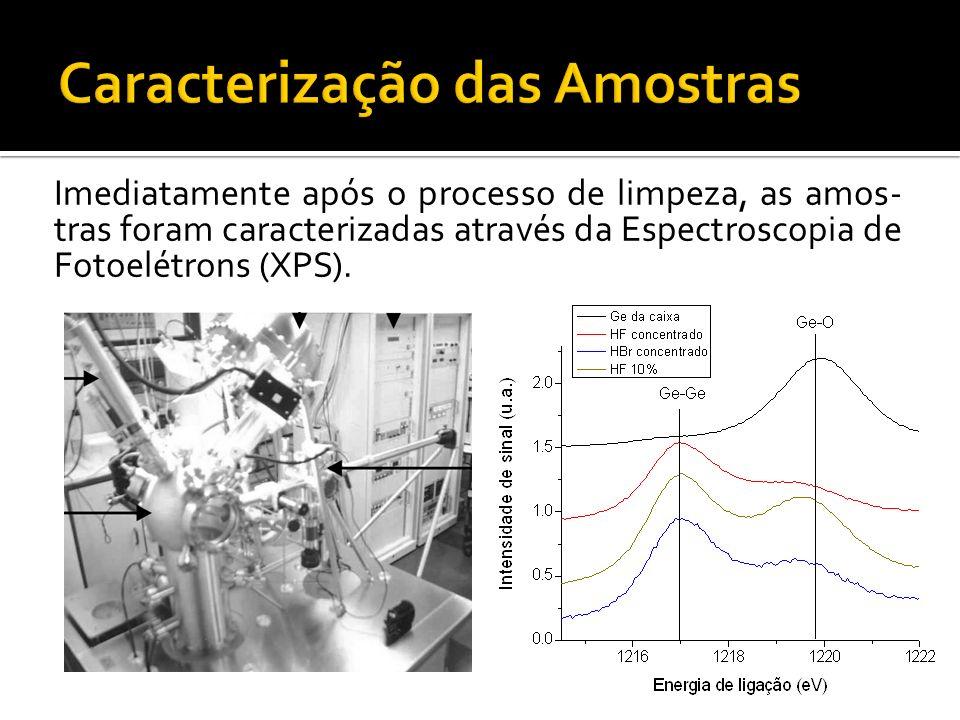 Imediatamente após o processo de limpeza, as amos- tras foram caracterizadas através da Espectroscopia de Fotoelétrons (XPS).