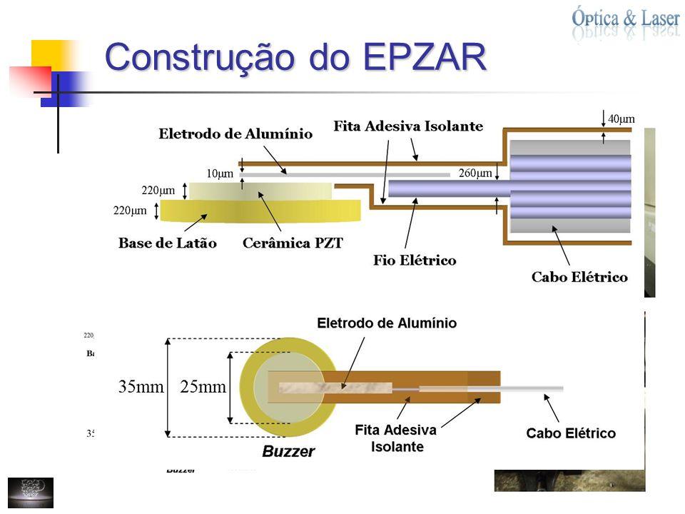 Lateral: Frontal: Construção do EPZAR Construção do EPZAR