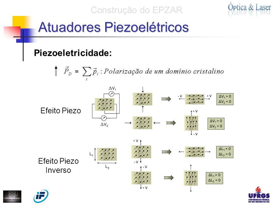 Piezoeletricidade: Efeito Piezo Inverso Construção do EPZAR Atuadores Piezoelétricos