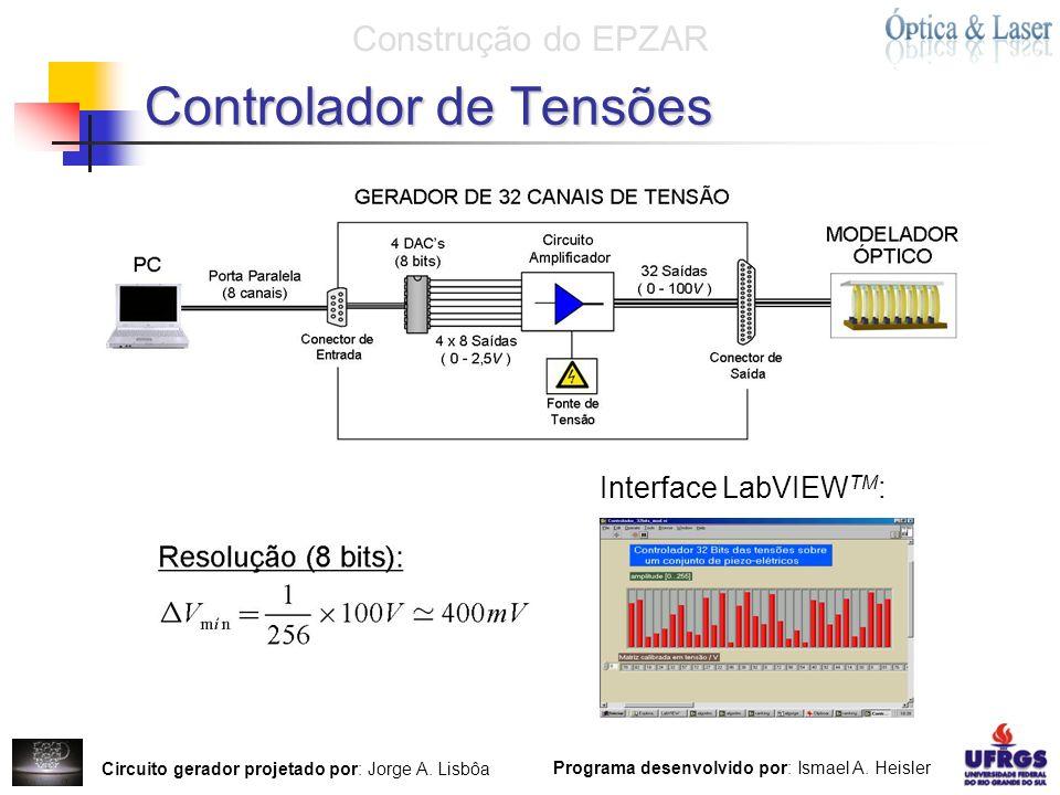 Controlador de Tensões Interface LabVIEW TM : Construção do EPZAR Programa desenvolvido por: Ismael A. Heisler Circuito gerador projetado por: Jorge A