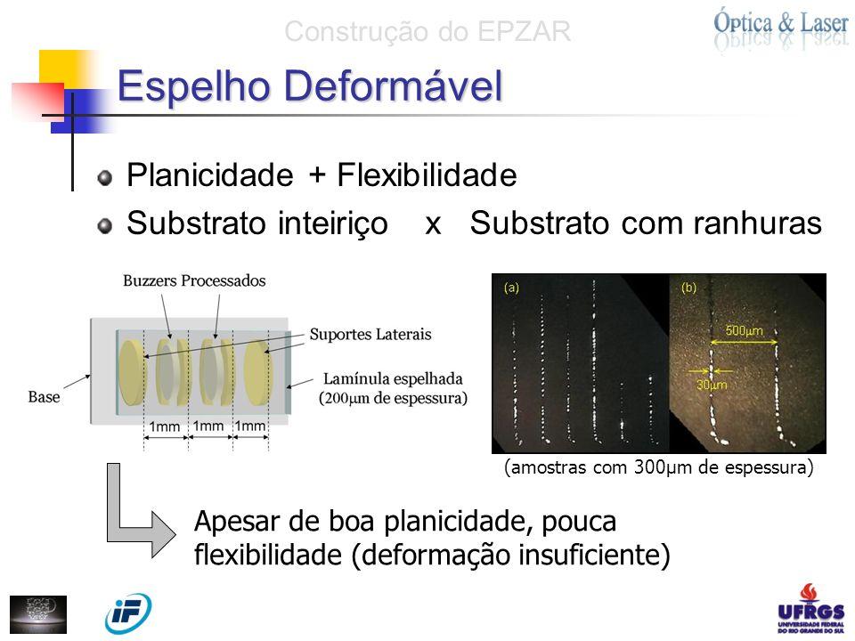 Espelho Deformável Planicidade + Flexibilidade Substrato inteiriço Apesar de boa planicidade, pouca flexibilidade (deformação insuficiente) (amostras