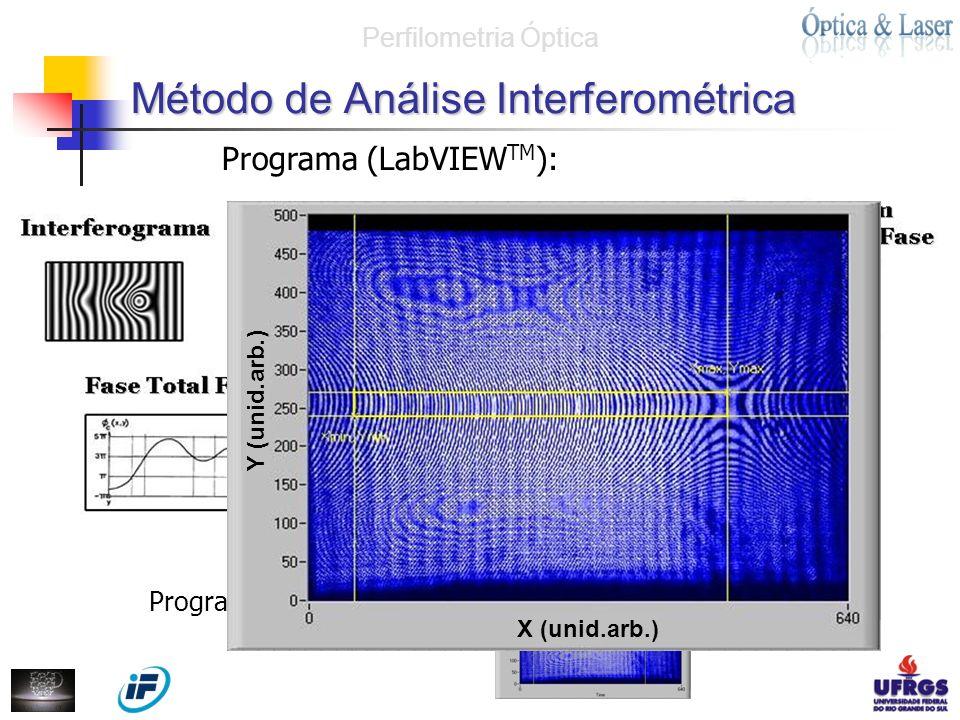 Programa (LabVIEW TM ): Método de Análise Interferométrica Y (unid.arb.) X (unid.arb.) Programa (LabVIEW TM ): Perfilometria Óptica
