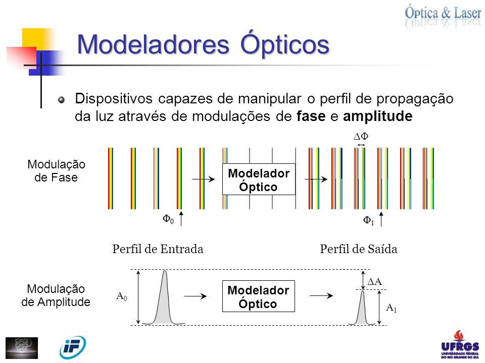 Modeladores Ópticos Dispositivos capazes de manipular o perfil de propagação da luz através de modulações de fase e amplitude Perfil de Entrada Perfil