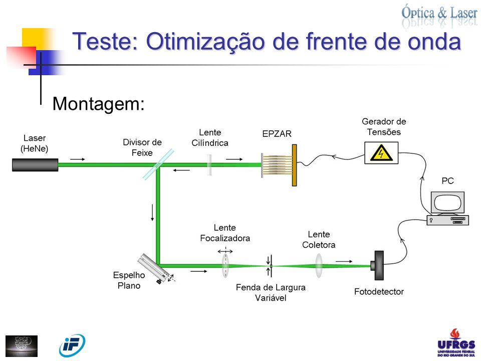 Teste: Otimização de frente de onda Teste: Otimização de frente de onda Montagem: