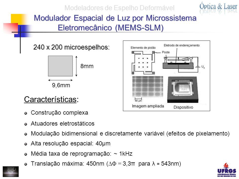 Modulador Espacial de Luz por Microssistema Eletromecânico (MEMS-SLM) 240 x 200 microespelhos: 9,6mm 8mm Características: Construção complexa Atuadore