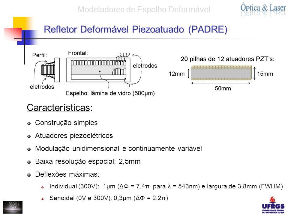 Refletor Deformável Piezoatuado (PADRE) Características: Construção simples Atuadores piezoelétricos Modulação unidimensional e continuamente variável