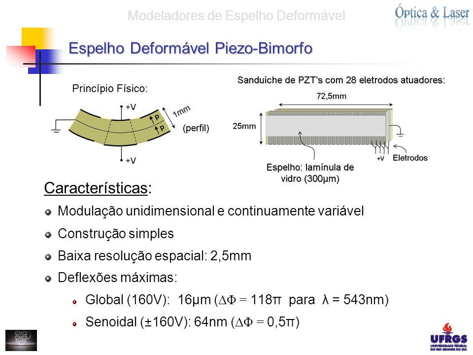 Espelho Deformável Piezo-Bimorfo Características: Modulação unidimensional e continuamente variável Construção simples Baixa resolução espacial: 2,5mm