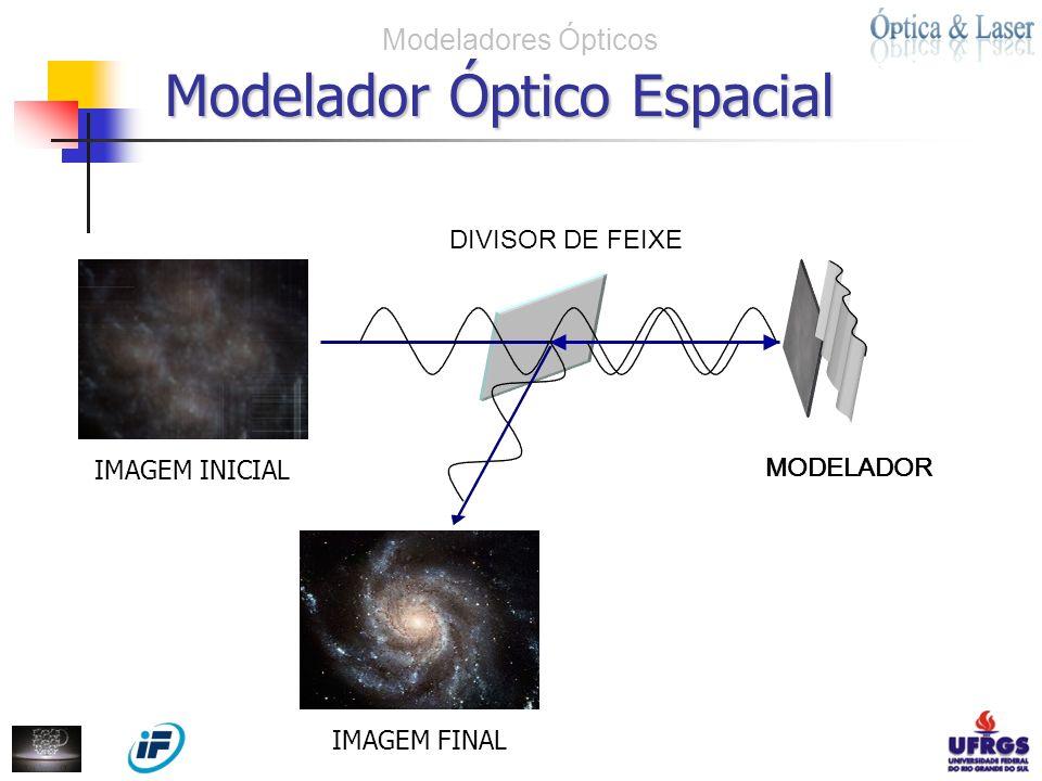 MODELADOR DIVISOR DE FEIXE Modelador Óptico Espacial Modeladores Ópticos IMAGEM FINAL IMAGEM INICIAL MODELADOR
