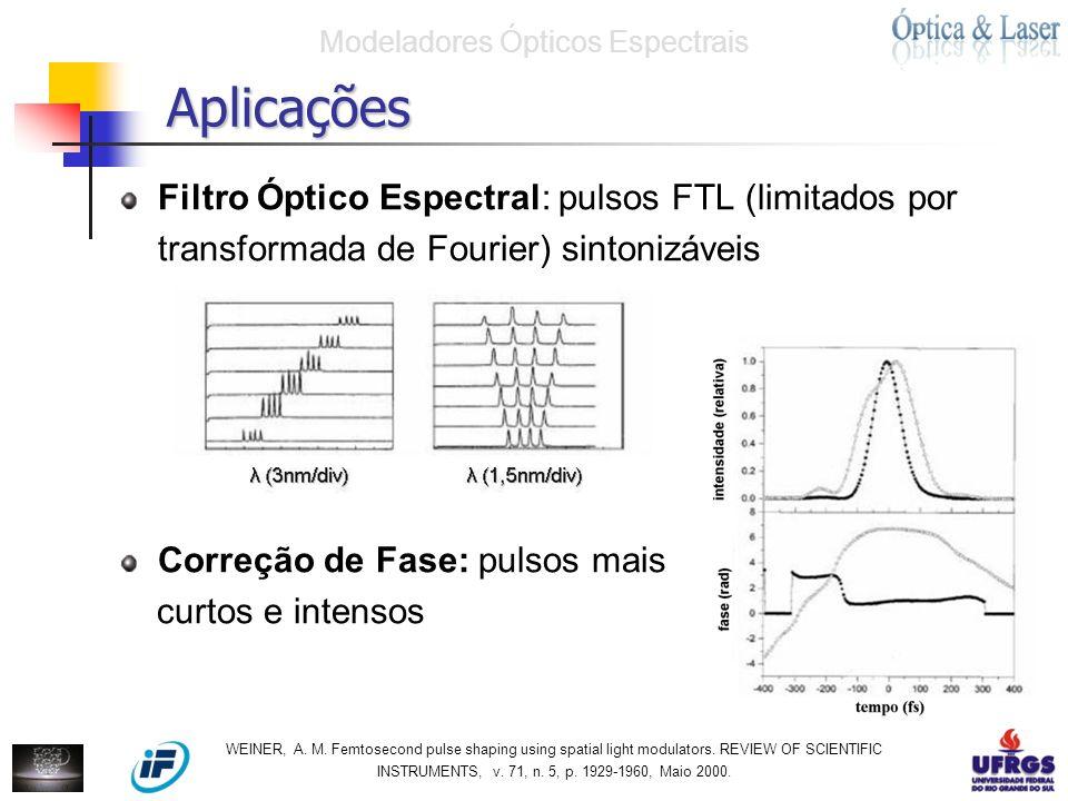 Aplicações Filtro Óptico Espectral: pulsos FTL (limitados por transformada de Fourier) sintonizáveis Correção de Fase: pulsos mais curtos e intensos M