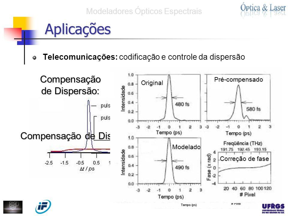 Compensação de Dispersão: Original Pré-compensado Modelado Correção de fase Codificação de Pulsos: Compensação de Dispersão: Original Modelado Correçã