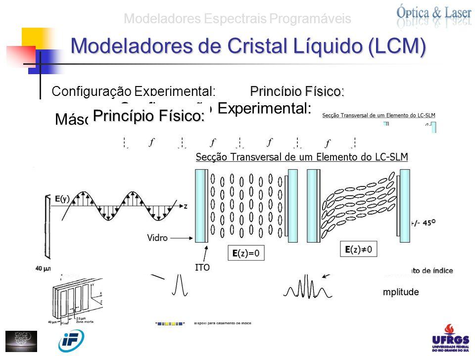 Máscara (LC-SLM): Campo elétrico dos pulsos modelados: Configuração Experimental: Princípio Físico: Máscara (LC-SLM): Configuração Experimental: Princ