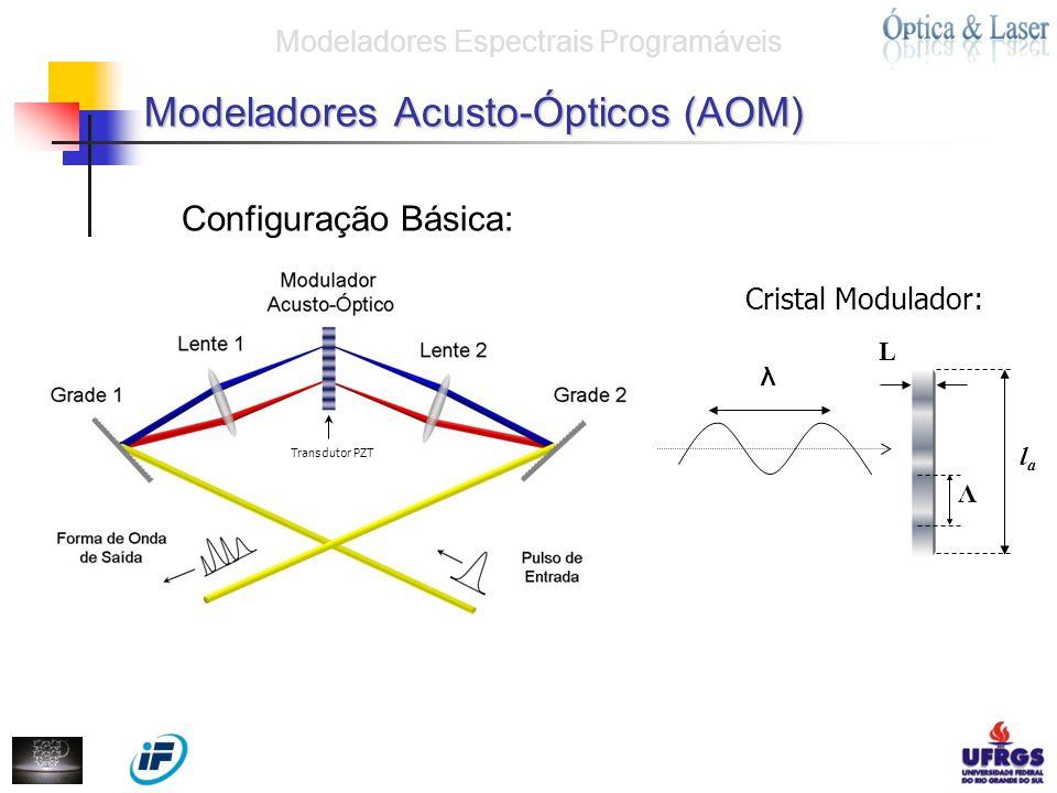Modeladores Acusto-Ópticos (AOM) Configuração Básica: Transdutor PZT Modeladores Espectrais Programáveis Λ L λ lala Cristal Modulador: