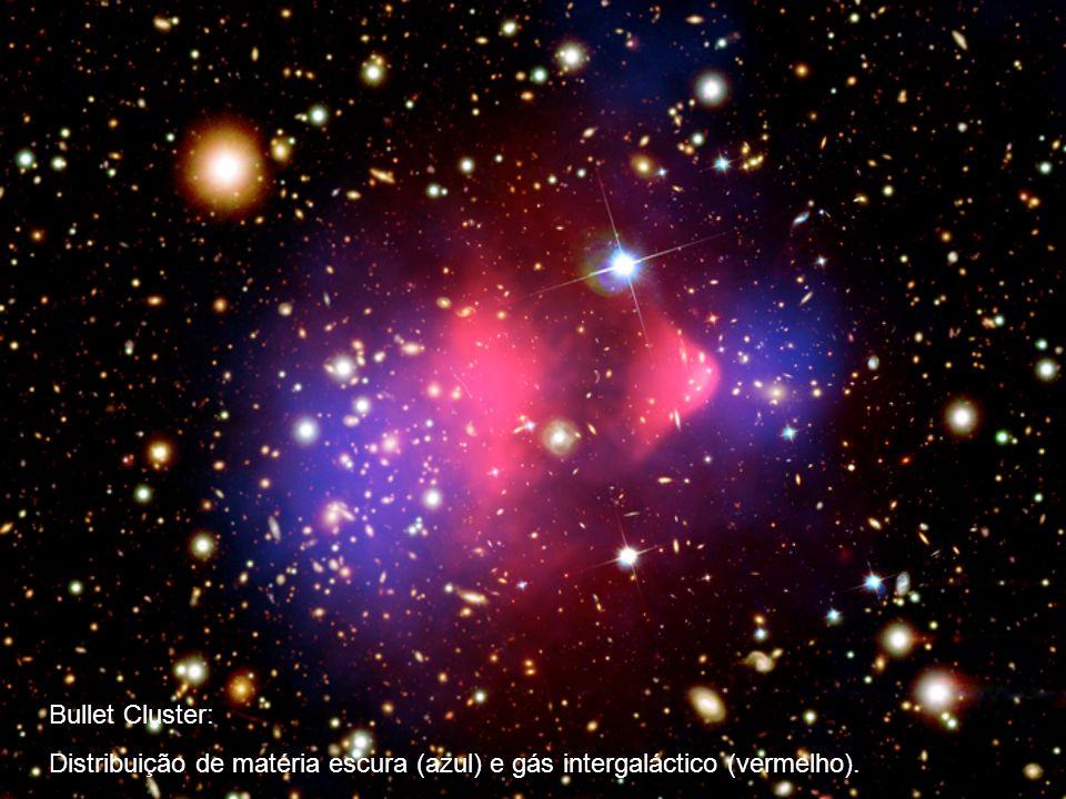 Bullet Cluster: Distribuição de matéria escura (azul) e gás intergaláctico (vermelho).