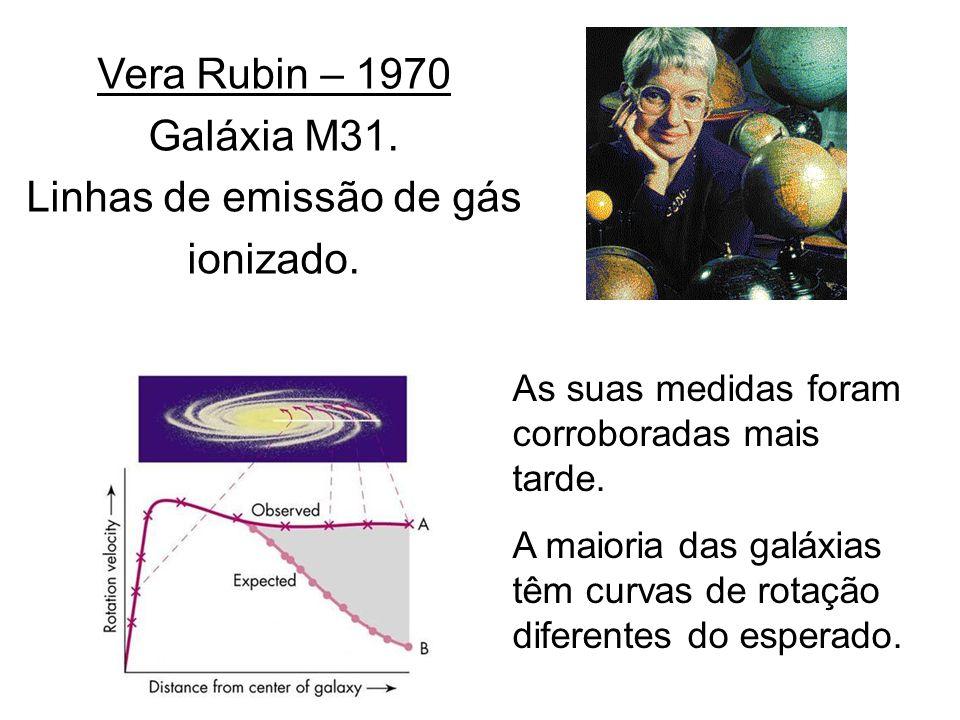 Vera Rubin – 1970 Galáxia M31. Linhas de emissão de gás ionizado. As suas medidas foram corroboradas mais tarde. A maioria das galáxias têm curvas de