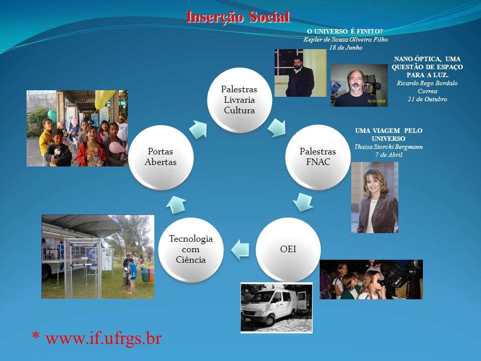 Inserção Social Palestras Livraria Cultura Palestras FNAC OEI Tecnologia com Ciência Portas Abertas O UNIVERSO É FINITO.