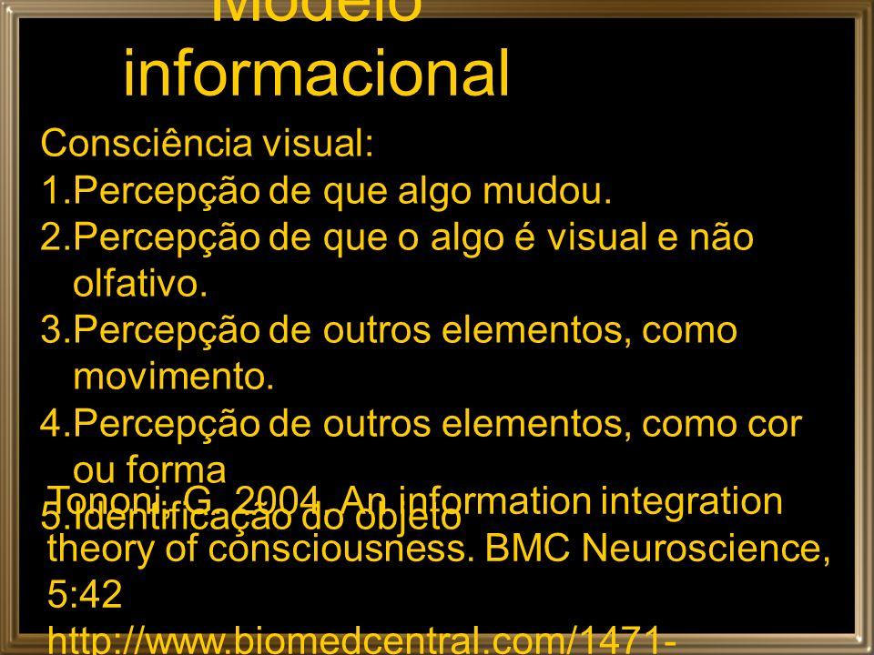 Consciência visual: 1.Percepção de que algo mudou. 2.Percepção de que o algo é visual e não olfativo. 3.Percepção de outros elementos, como movimento.