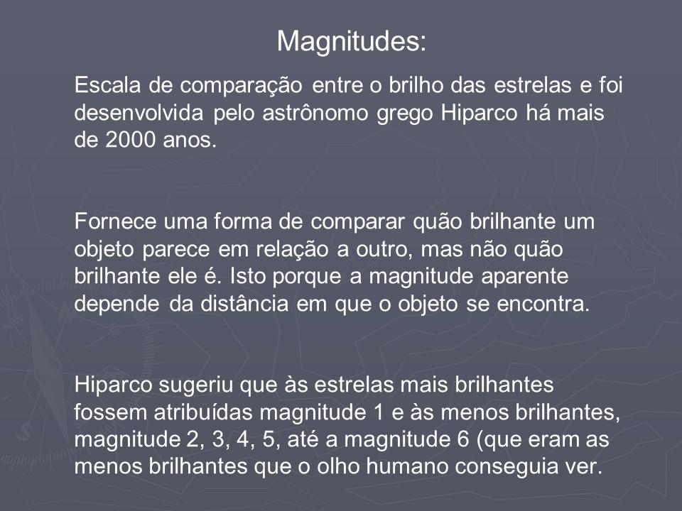 Magnitudes: Escala de comparação entre o brilho das estrelas e foi desenvolvida pelo astrônomo grego Hiparco há mais de 2000 anos.