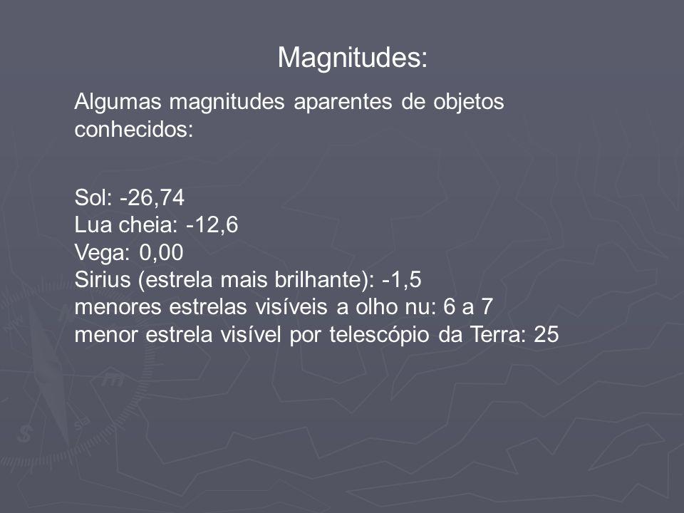 Magnitudes: Algumas magnitudes aparentes de objetos conhecidos: Sol: -26,74 Lua cheia: -12,6 Vega: 0,00 Sirius (estrela mais brilhante): -1,5 menores estrelas visíveis a olho nu: 6 a 7 menor estrela visível por telescópio da Terra: 25