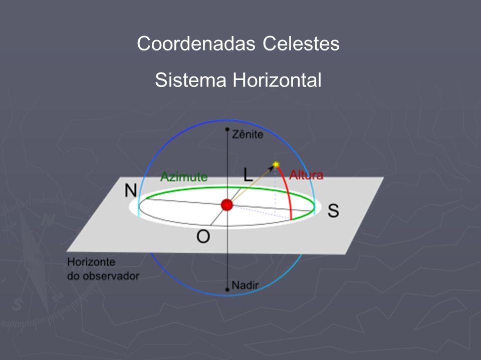 Coordenadas Celestes Sistema Horizontal