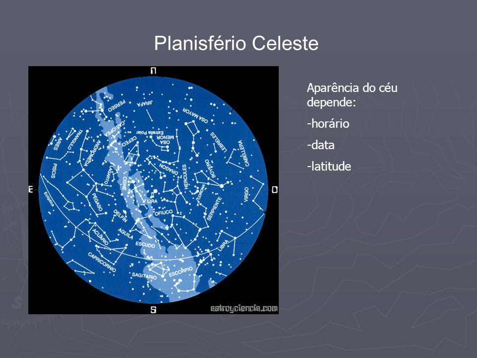 Utilizando o Planisfério Celeste Atividades: 1) Definir o horizonte; 2) Definir o zênite; 3) Definir meridiano local; 4) Definir nascimento e ocaso de astros; 5) Definir pólo celeste; 6) Defina eclíptica e equador celeste; 7) Diferencie zodíaco astrológico de astronômico.