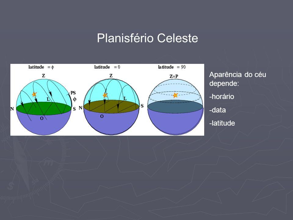 Referências: [1]http://www.if.ufrgs.br/~fatima/planisferio/planisferio.htmlhttp://www.if.ufrgs.br/~fatima/planisferio/planisferio.html [2]http://pt.wikipedia.org/wiki/Coordenadas_celesteshttp://pt.wikipedia.org/wiki/Coordenadas_celestes [3]http://portal.mec.gov.br/seb/index.php?option=content&task =view&id=264&Itemid=254http://portal.mec.gov.br/seb/index.php?option=content&task =view&id=264&Itemid=254 [4]http://pt.wikipedia.org/wiki/Magnitude_aparentehttp://pt.wikipedia.org/wiki/Magnitude_aparente [5]http://www.astro.washington.edu/labs/clearinghouse/labs/Pla nisphere/planisphere.htmlhttp://www.astro.washington.edu/labs/clearinghouse/labs/Pla nisphere/planisphere.html