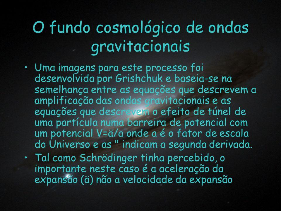 O fundo cosmológico de ondas gravitacionais Uma imagens para este processo foi desenvolvida por Grishchuk e baseia-se na semelhança entre as equações