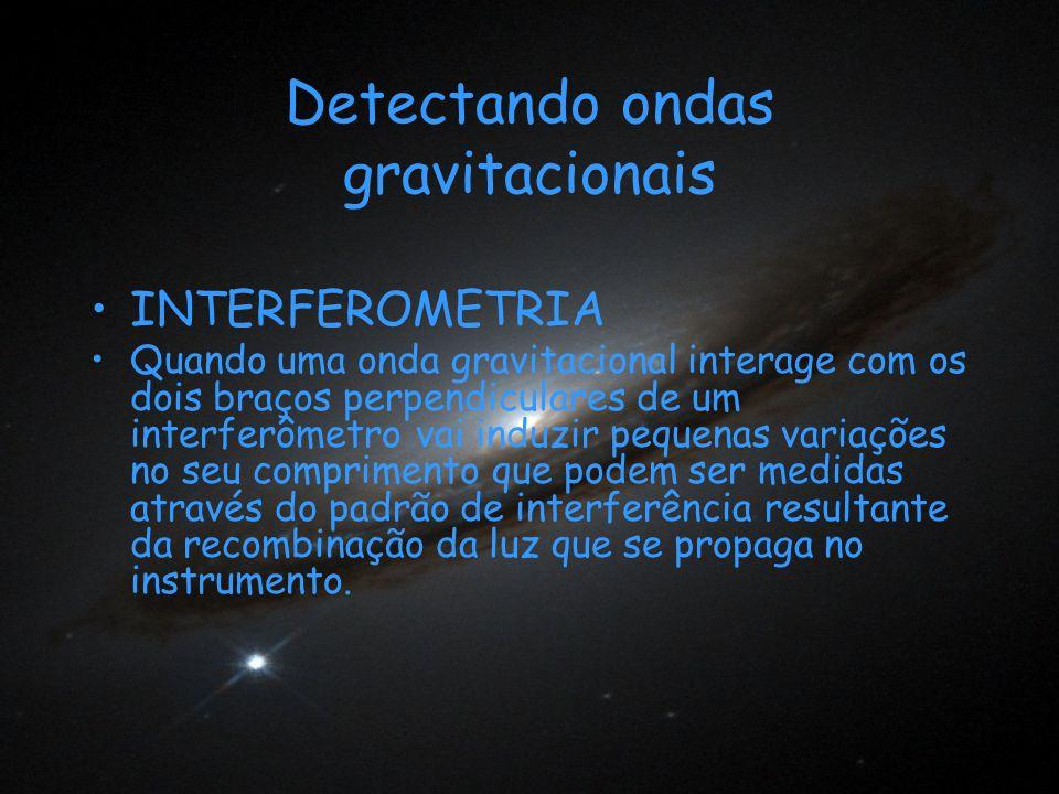 Detectando ondas gravitacionais INTERFEROMETRIA Quando uma onda gravitacional interage com os dois braços perpendiculares de um interferômetro vai ind