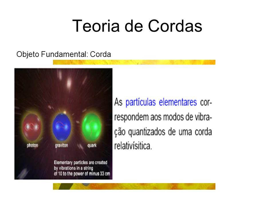 Teoria de Cordas Objeto Fundamental: Corda