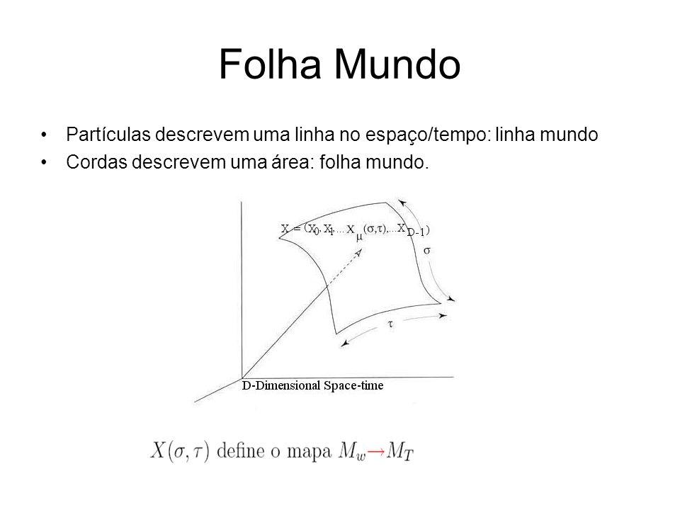 Folha Mundo Partículas descrevem uma linha no espaço/tempo: linha mundo Cordas descrevem uma área: folha mundo.