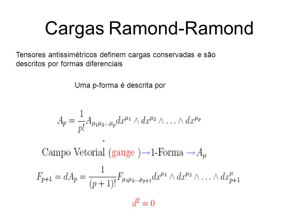 Cargas Ramond-Ramond Tensores antissimétricos definem cargas conservadas e são descritos por formas diferenciais Uma p-forma é descrita por