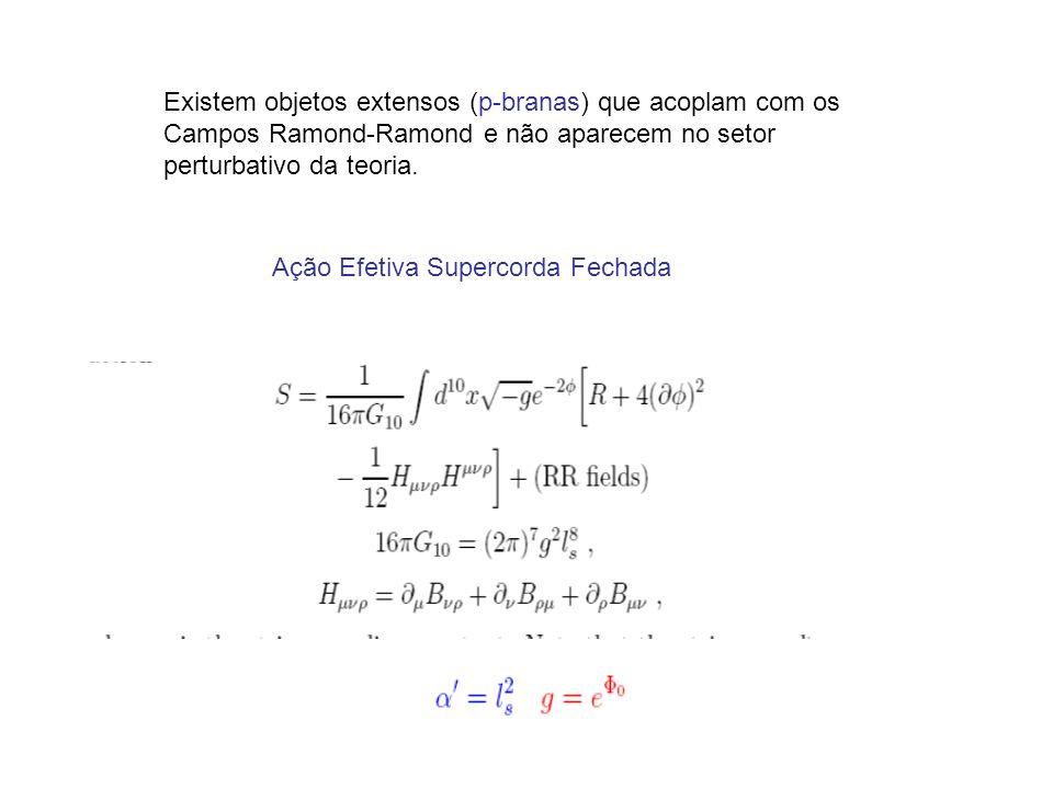 Existem objetos extensos (p-branas) que acoplam com os Campos Ramond-Ramond e não aparecem no setor perturbativo da teoria. Ação Efetiva Supercorda Fe