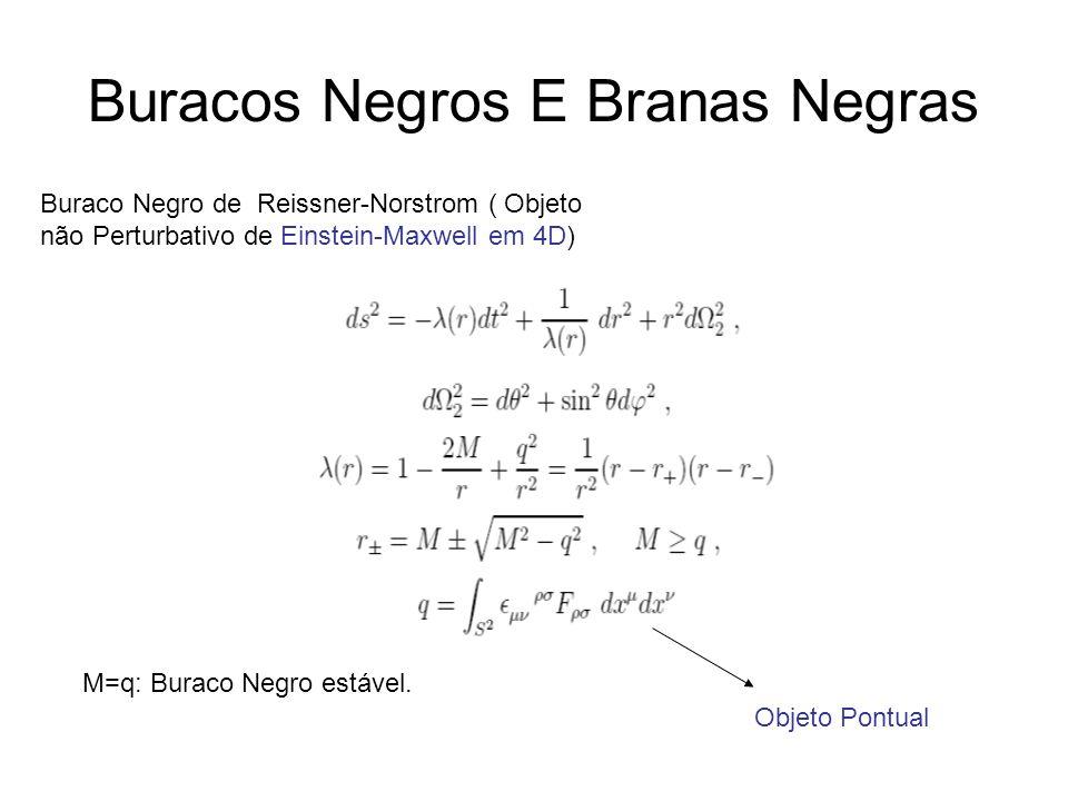 Buracos Negros E Branas Negras Buraco Negro de Reissner-Norstrom ( Objeto não Perturbativo de Einstein-Maxwell em 4D) M=q: Buraco Negro estável. Objet