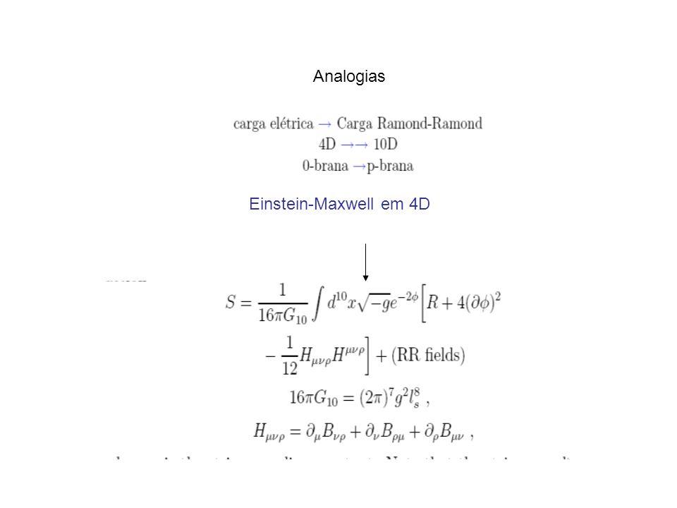 Analogias Einstein-Maxwell em 4D