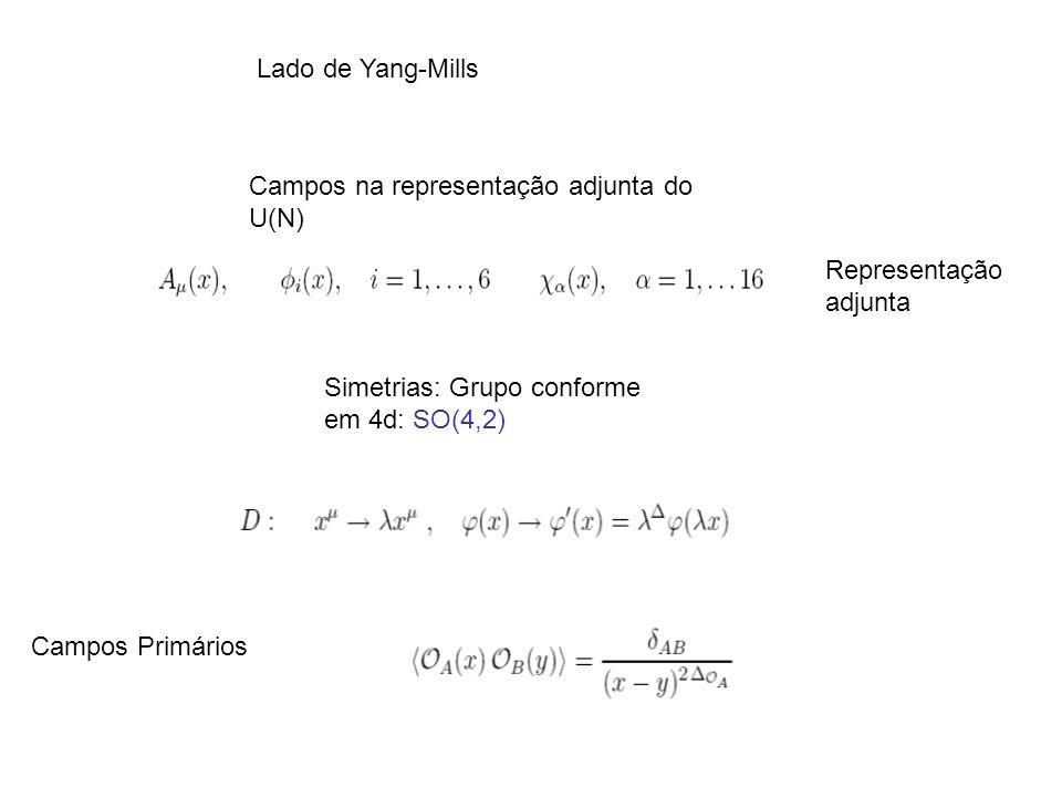 Lado de Yang-Mills Campos na representação adjunta do U(N) Representação adjunta Simetrias: Grupo conforme em 4d: SO(4,2) Campos Primários