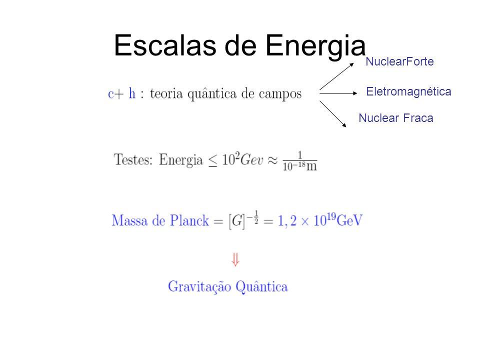 NuclearForte Eletromagnética Nuclear Fraca Escalas de Energia