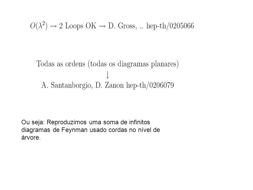 Ou seja: Reproduzimos uma soma de infinitos diagramas de Feynman usado cordas no nível de árvore.