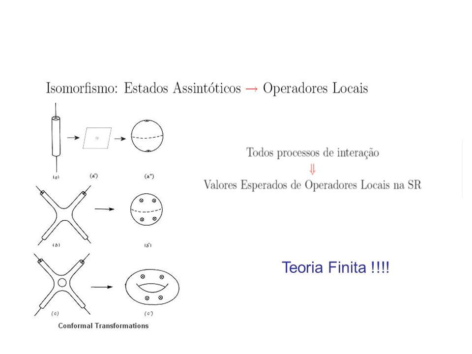 Teoria Finita !!!!