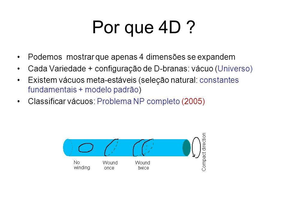 Por que 4D ? Podemos mostrar que apenas 4 dimensões se expandem Cada Variedade + configuração de D-branas: vácuo (Universo) Existem vácuos meta-estáve