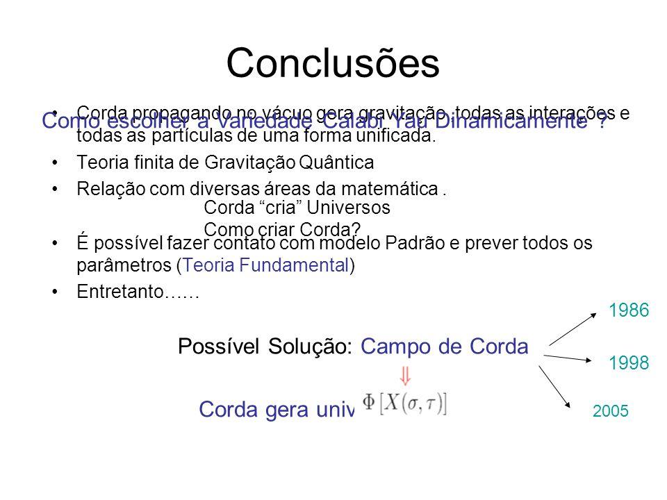 Conclusões Corda propagando no vácuo gera gravitação,todas as interações e todas as partículas de uma forma unificada. Teoria finita de Gravitação Quâ