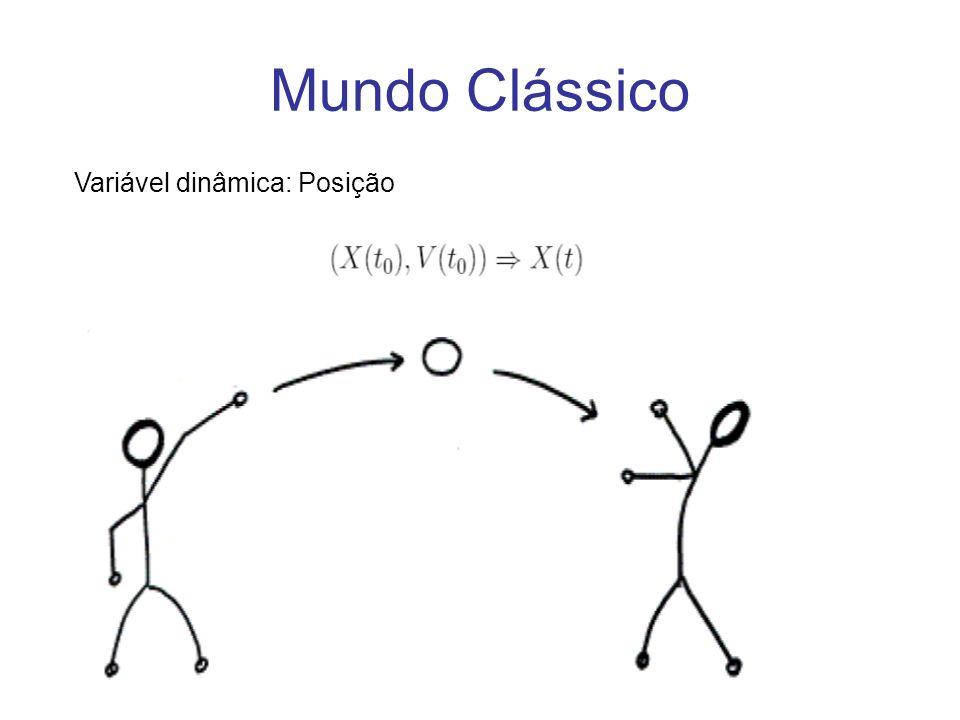 Interações Superfícies de Riemann são classificadas através do genus Característica de Euler: Teorema de Gauss-Bonnet