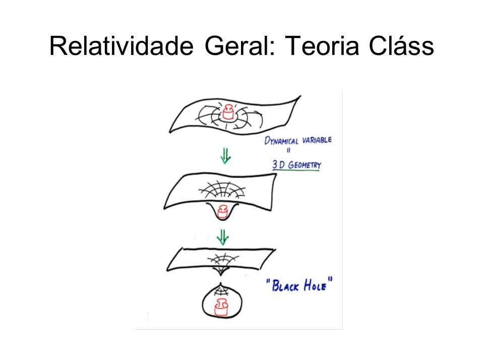 Relatividade Geral: Teoria Cláss